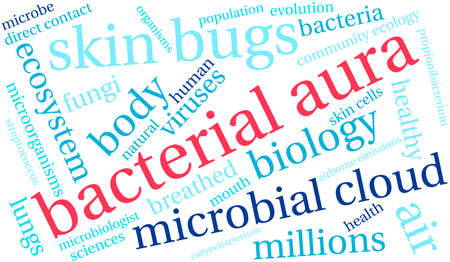 Bacterial Aura word cloud on a white background. Stock Vector - 68295657