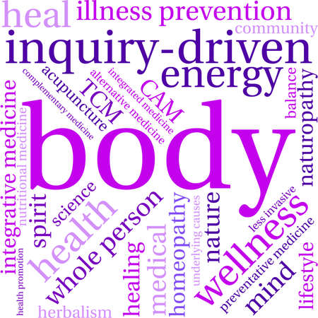 invasive: Body word cloud on a white background.