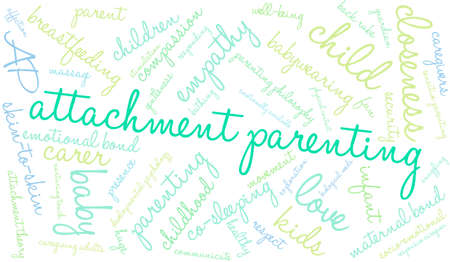 touch sensitive: Attachment Parenting word cloud on a white background.