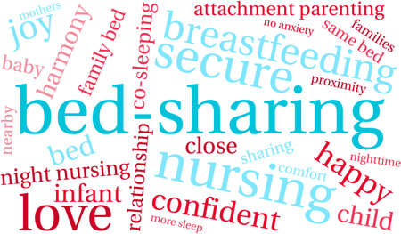 Bed-Sharing word cloud on a white background.