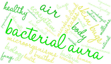 microbiologist: Bacterial Aura word cloud on a white background.