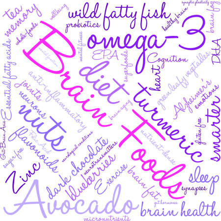 Brain Food word cloud on a white background.