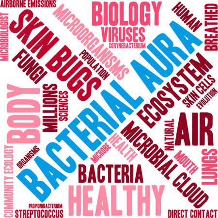 Bacterial Aura word cloud on a white background.