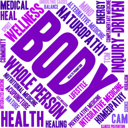 Body word cloud on a white background.