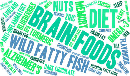 zinc: Brain Food word cloud on a white background.