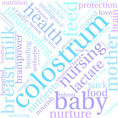 Colostrum word cloud on a white background.