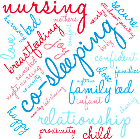 Co-Sleeping word cloud on a white background. 矢量图像