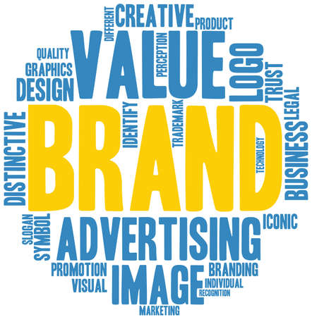 visual perception: Brand word cloud on a white background.