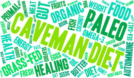 Caveman diet word cloud on a white background.