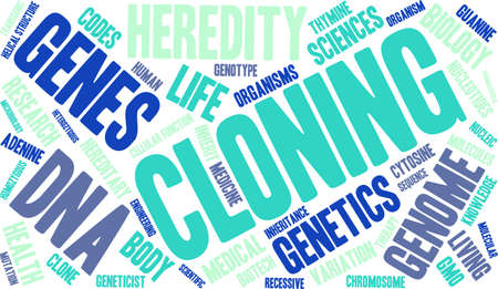 adenine: Cloning word cloud on a white background.