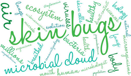 microbiologist: Skin Bugs word cloud on a white background. Illustration
