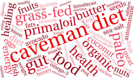 absorption: Caveman diet word cloud on a white background.