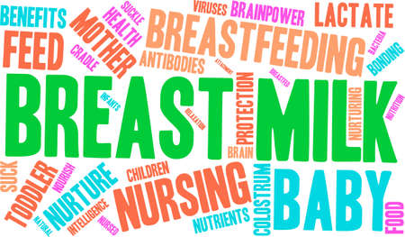 Breast Milk word cloud on a white background.