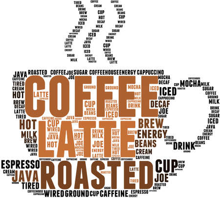 Coffee word cloud on a white background.