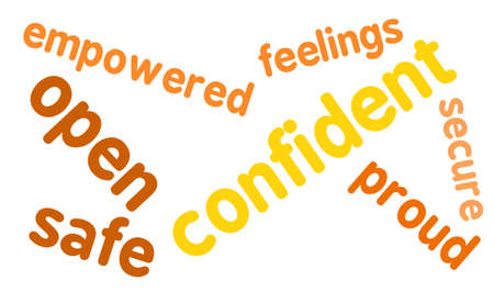 Confident word cloud on a white background.