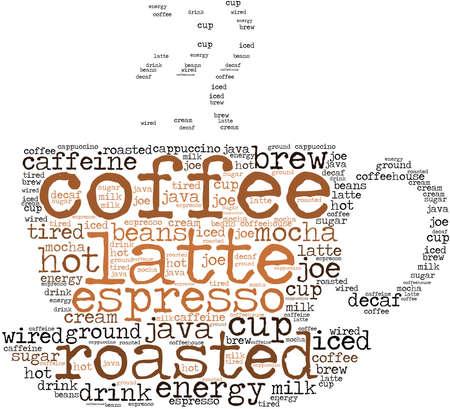 Koffiewoordwolk op een witte achtergrond.
