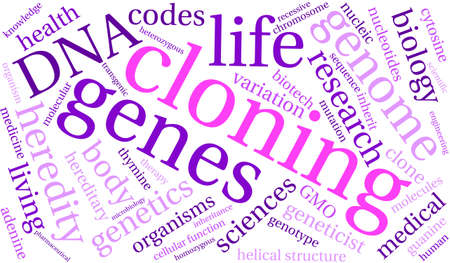 recessive: Cloning word cloud on a white background.