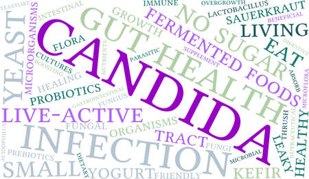 intestinal flora: Candida word cloud on a white background.