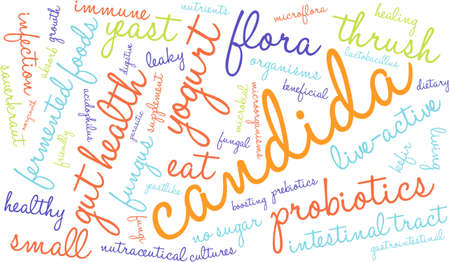 fungal: Candida word cloud on a white background.