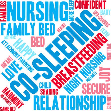 Co-Sleeping word cloud on a white background. Çizim
