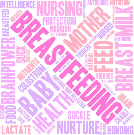 Breastfeeding word cloud on a white background.