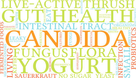 parasitic: Candida word cloud on a white background.