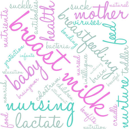 Breast Milk word cloud on a white background. 向量圖像