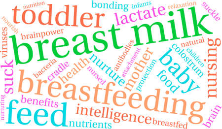 Breast Milk word cloud on a white background. Illustration