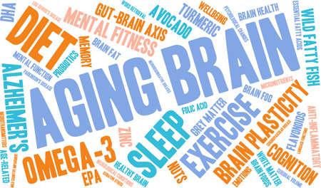 impairment: Brain Plasticity word cloud on a white background. Illustration