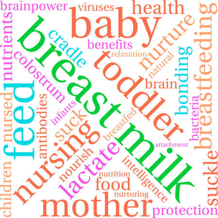 Breast Milk word cloud on a white background. Ilustrace