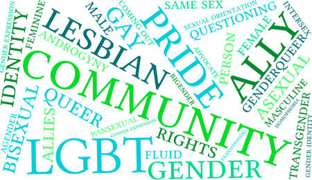 sexual orientation: Community LGBT word cloud on a white background.