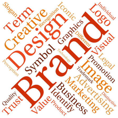 Brand word cloud on a white background.