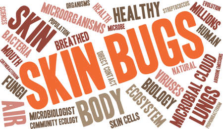Skin Bugs word cloud on a white background. Ilustracja