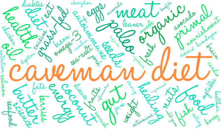 food absorption: Caveman diet word cloud on a white background.