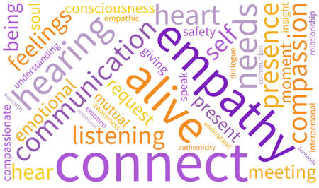 compassionate: Empathy word cloud on a white background. Illustration