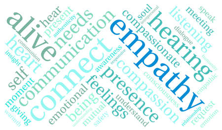 Empathy word cloud on a white background. Illustration