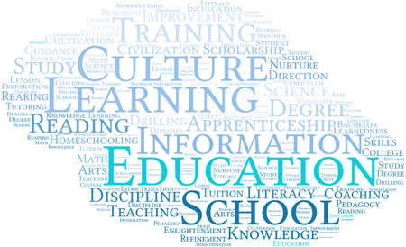 pedagogy: Education word cloud on a white background.