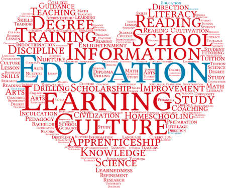 homeschooling: Education word cloud on a white background.