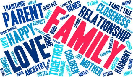 Familia nube de palabras sobre un fondo blanco.