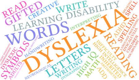 Dyslexia word cloud on a white background.