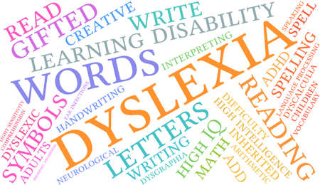sensitivity: Dyslexia word cloud on a white background.