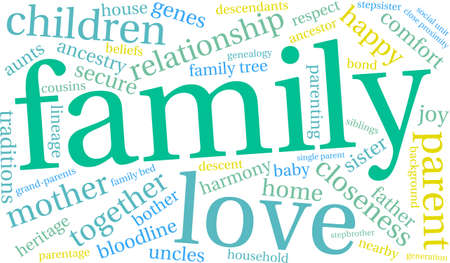 lineage: Family word cloud on a white background.