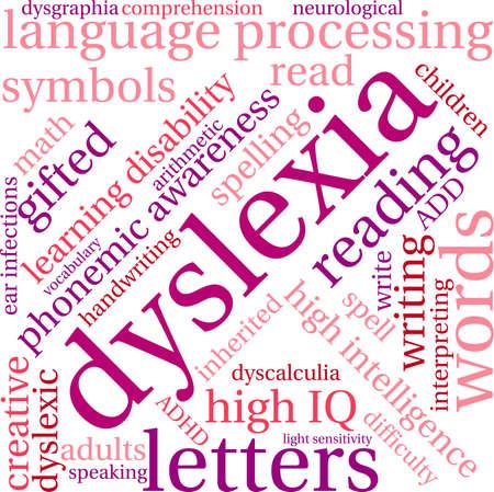 dyslexic: Dyslexia word cloud on a white background.