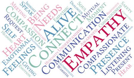 Empathy Wortwolke auf einem weißen Hintergrund.