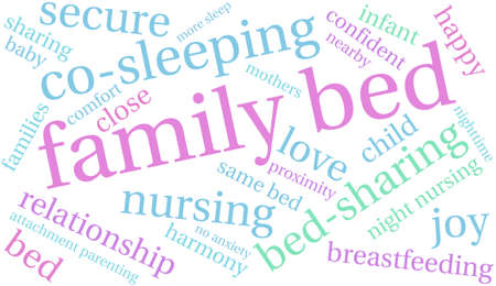 Family Bed word cloud on a white background. 矢量图像