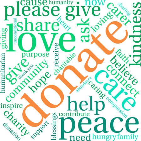 Donate word cloud on a white background.