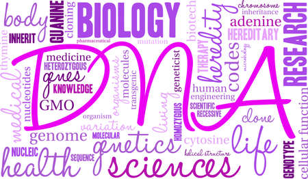 DNA word cloud on a white background. Stock Illustratie