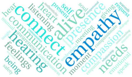 Empathy Wortwolke auf einem weißen Hintergrund. Vektorgrafik