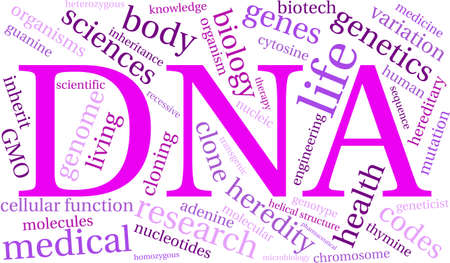 DNA word cloud on a white background. Ilustrace