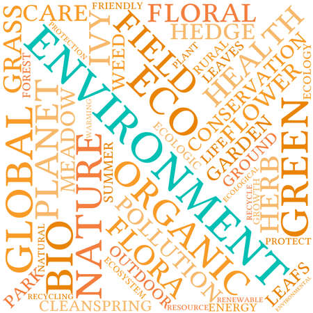 Environment word cloud on a white background.